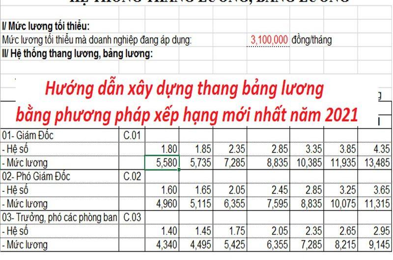 Hướng dẫn xây dựng thang bảng lương bằng phương pháp xếp hạng
